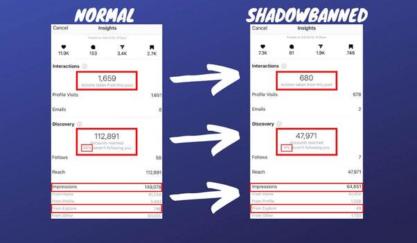 que es shadowban